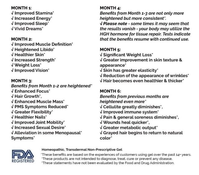 40+ Somaderm Benefits